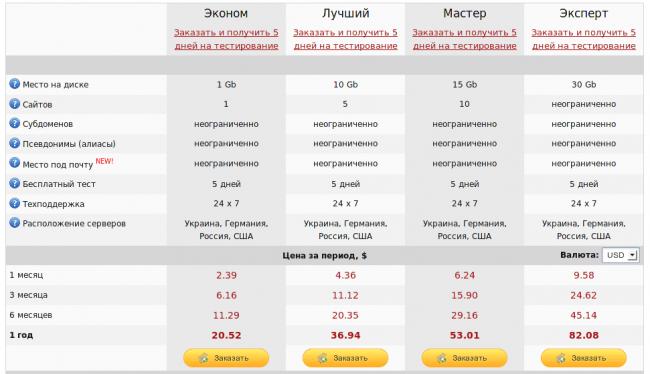 ucraine.com.ua